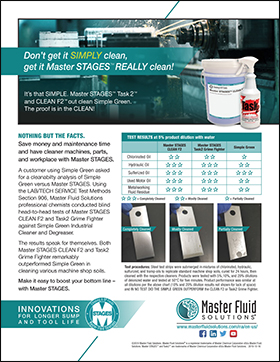 Don't get it SIMPLY clean, get it Master STAGES™ REALLY clean! A customer using Simple Green asked
